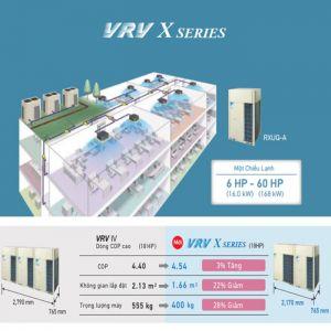 Điều Hòa Trung Tâm Daikin VRV X